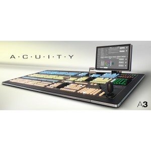Acuity 3 Control Panel